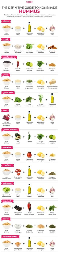 13 different hummus recipes