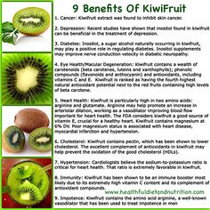 kiwi fruit benefits for weight loss - Google Search
