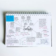 intelectum:   04:10 PM // Hello! I made these mind... - The Organised Student