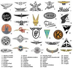 Plates number motorcycle vintage