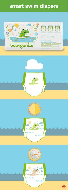 Swim diapers are the perfect beach and pool solution for Baby. But, what makes organic, Target-exclusive Babyganics disposable swim pants different? These pull-up diapers allow for baby-safe fun in the sun with the help of color-changing technology. While inside, the frog is green. When you head out, a fun surf scene appears indicating UV exposure. After 20–30 minutes in the sun, the little frog will turn colors, meaning it's time for a shade break. Smart!