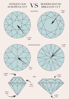 Old European Cut vs Round Brilliant Cut old european cut vs modern brilliant diamonds Jewellery Sketches, Jewelry Drawing, Jewelry Illustration, Schmuck Design, European Cut Diamonds, Diamond Gemstone, Diamond Rings, Diamond Jewelry, Brilliant Diamond