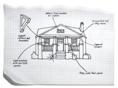 Bungalow design features