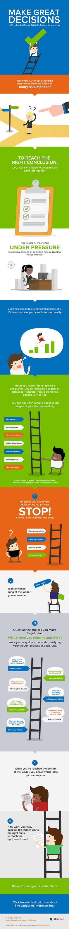 The Ladder of Inference Infographic - http://elearninginfographics.com/the-ladder-of-inference-infographic/