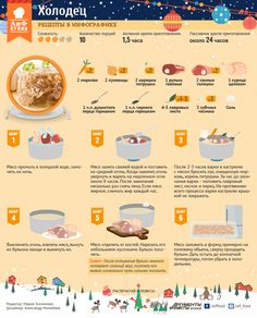 Как приготовить холодец из трех видов мяса | Стол | Новый год | Аргументы и Факты