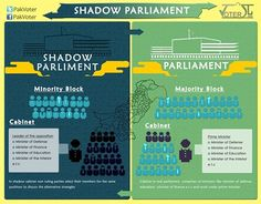 Shadow (Awami) Parliament