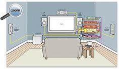 Media Room Wiring Diagram Diagrammedia Index Listing Of Diagramsmedia