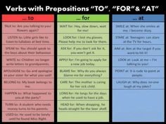 Prepositions are always confusing when learning a language. Which is the correct preposition to use after a verb? Grammar Tips, Grammar And Vocabulary, English Vocabulary, English Grammar, Teaching English, Basic Grammar, English Verbs, English Resources, English Tips