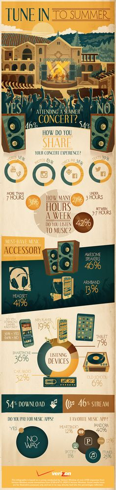 Concerts are an essential part of summer. Make sure you're up to date with all your summer music accessories.
