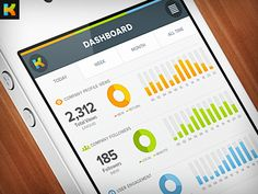 Beautiful iOS dashboard design. Found on Dribbble.