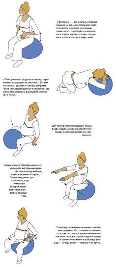 Упражнения для беременных на фитболе My Pregnancy, Pregnancy Workout, Baby Belly Workout, Active Labor, Prenatal Yoga, Baby Care Tips, Doula, Our Baby, Get In Shape