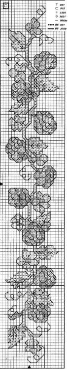 Raspberries - line Cross Stitch Fruit, Cross Stitching, Cross Stitch Patterns, Raspberries, Vegetables, Gallery, Ideas, Dish Towels, Moldings