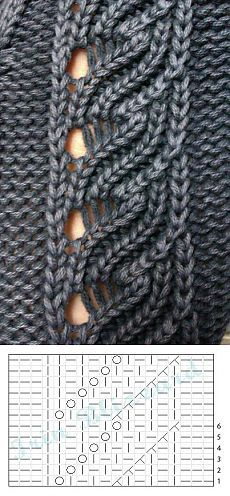 Openwork knitting needles The diagram shows odd and even rows. Rapport pattern from row to h Lace Knitting Patterns, Knitting Stiches, Knitting Charts, Lace Patterns, Knitting Designs, Knitting Needles, Crochet Stitches, Hand Knitting, Dress Patterns