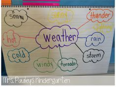 Last week we learned all about the weather. Unfortunately because of spring break, we had to cram a lot into our week. Next year I plan on . Weather Kindergarten, Preschool Weather, Weather Crafts, Weather Science, Weather Activities, Kindergarten Lessons, Preschool Classroom, Classroom Activities, Spring Activites
