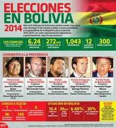 Más de 6 millones de bolivianos tendrán la oportunidad de acudir a las urnas el 12 de octubre para elegir al nuevo Presidente y Vicepresidente de la República. Conoce a los candidatos. #Infographic.