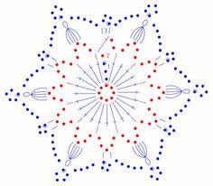 snowflakes crochet 125 schema by jenna Crochet Snowflake Pattern, Crochet Motifs, Crochet Snowflakes, Crochet Diagram, Thread Crochet, Crochet Doilies, Crochet Flowers, Crochet Stitches, Crochet Patterns