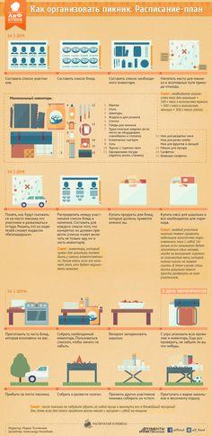 инфографика здоровое питание