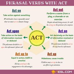 Phrasal Verbs with ACT