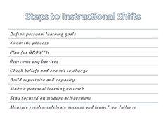 Smart goals template google search smart pinterest goals image result for instructional coaching plan templates altavistaventures Gallery