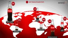 Coca-Cola: Bottle Is Half Full In This Very Cool Interactive Infographic