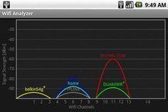 Android App: WiFi Scanner - Analizzatore per Reti WLAN ( clicca l'immagine per continuare a leggere )