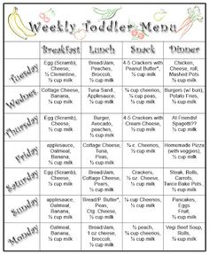 Sample Menu for Toddlers | Xavier | Pinterest | Sample menu and Menu