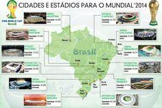 Cidades e Estádios para a Copa do Mundo de 2014