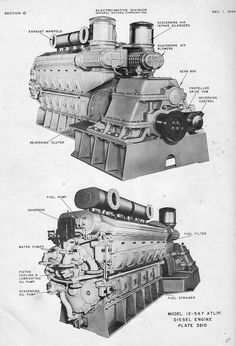Locomotive Engine, Diesel Locomotive, Motor Diesel, Old Lorries, Detroit Diesel, Railroad Photography, Heavy Machinery, Iron Age, Train Tracks