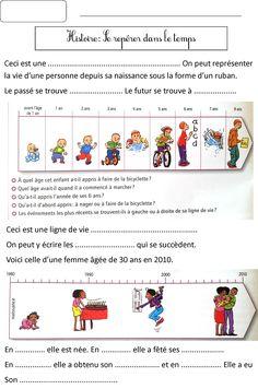 Frise du temps en images | BLOG de Monsieur Mathieu GS CP CE1 CE2 CM1 French Worksheets, Teaching French, Learn French, Ipad App, Social Studies, Grammar, Montessori, Homeschool, Presentation