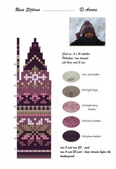 "Jacquard hat ""Rose"" from Ineche - tricotant (France). Discussion on LiveInternet - Russian Online Diary Service Punto Fair Isle, Motif Fair Isle, Fair Isle Chart, Fair Isle Pattern, Fair Isle Knitting Patterns, Knitting Charts, Knitting Designs, Knitting Stitches, Knitting Projects"