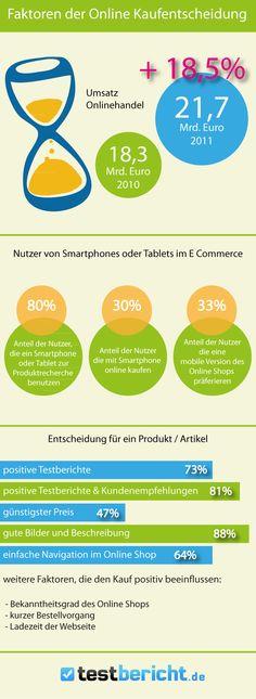 Mobile Commerce wächst weiterhin