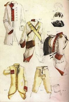 French Heavy Cavalry Uniform - Project Seven Years War: