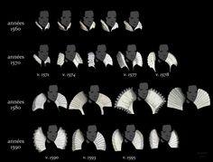 Evolution de la collerette 1560-1600