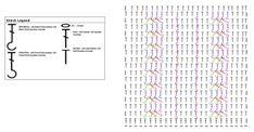 Block10SML-SSCAL-CHART
