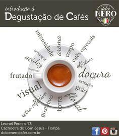Degustação de Cafés Dolce Nero - Florianópolis #dolcenerocafes #ilverocaffe #degustaçaodecafes #cachoeiradobomjesus #floripa