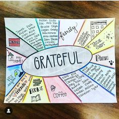 A quick, free idea for your class to use at anytime you& reflecting on life together! Social Work, Social Skills, Memo Boards, Art Therapy Activities, Visualisation, Sketch Notes, Bullet Journal Ideas Pages, School Counselor, Coping Skills