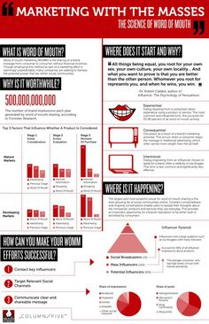Social Media Infographics - Marketing with the masses the science of word of mouth. The impact of word-of-mouth marketing. Marketing Communications, Influencer Marketing, Business Marketing, Marketing And Advertising, Internet Marketing, Social Media Marketing, Digital Marketing, Business Infographics, Marketing Ideas