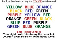 Look at the Chart and Say the Color Not the Word