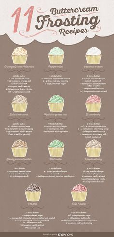 14 Buttercream Frosting Variations: Add softened butter to bowl & beat until fluffy. Add powder sugar to butter. Slowly add in half the liquid and all the extras, like extracts & food coloring. Beat on high and gradually add more liquid as needed until light & fluffy.