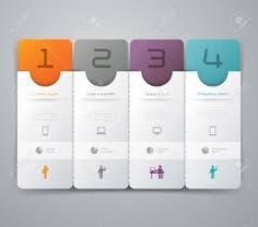 Image result for infographic design