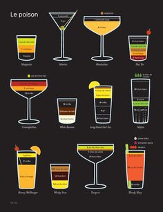 Le Poison by David McCandless #Infographic #Cocktails