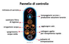 Pannello di controllo di Orbio 5000-Sc per un controllo semplice ed immediato
