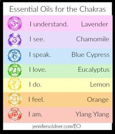 "Balance your chakras with essential oils.- Essential oils are aromatic liquids found within many shrubs, flowers, trees, roots, bushes, and seeds. These liquids not only offer fragrance to plant life, but they also carry nutrients and oxygen throughout the plant system. For thousands of years, people have been using these oils, often referred to as the ""life blood"" of a plant, for everything from aromatherapy to personal beauty and cleaning products. #AcupunctureUses #ChakraHealing"