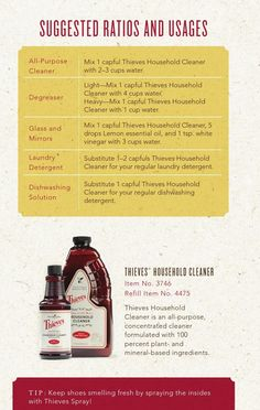 Check It Out! Thieves Household Cleaner Ratio Guide for Cleaning!