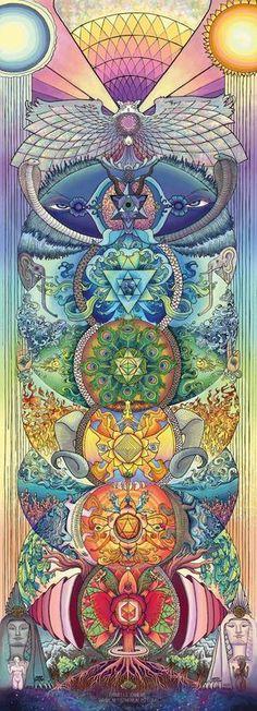 Danielle Caners - Waking Life beautiful. Universe divine energy chakra centers