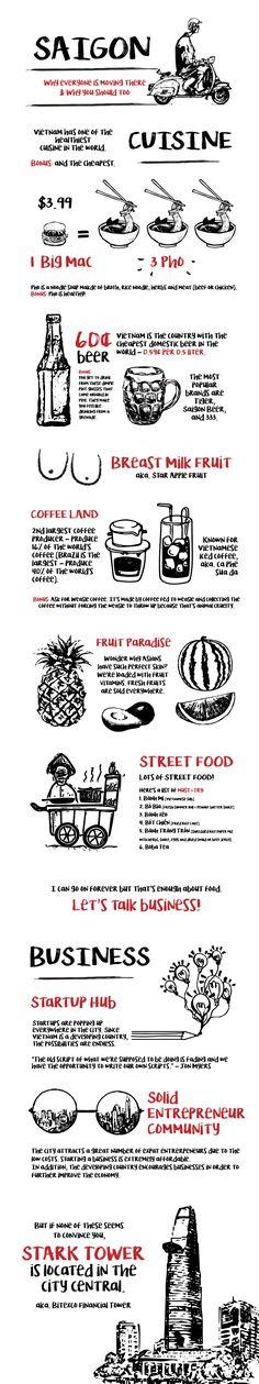 Saigon Infographic on Behance