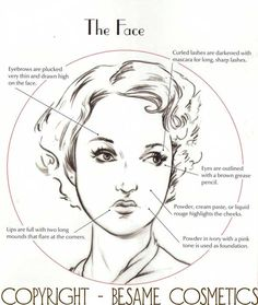 The 1930s Face –How to