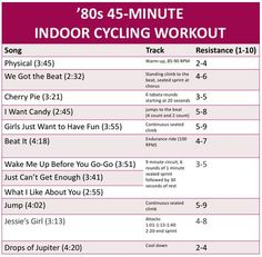 Try this awesome '80s indoor cycling workout!                                                                                                                                                                                 More