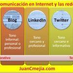 Tonos de comunicación en las redes sociales con algunos ejemplos