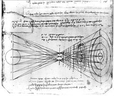 Optical study, from Leonardo da Vinci's notebooks, late century. Marie Curie, Da Vinci Inventions, Einstein, Incredible Tattoos, Small Paintings, Geek Out, Historical Pictures, Old Master, Science Projects